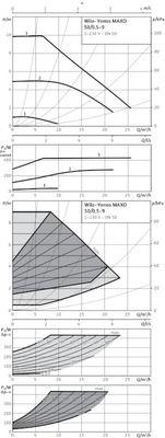 Насос циркуляционный Wilo Yonos MAXO 50/0,5-9 (2120650) цена