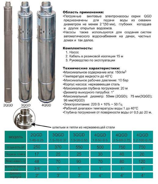 Насос скважинный шнековый VOLKS pumpe 3QGD 1.5-70-0.37кВт 3 дюйма! + кабель 15м