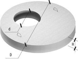 Крышка для колодца 2ПП20-2-1 цена