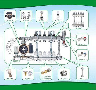 """Коллекторная система с насосом ECO 001 (1"""" х11) подключение 3/4 цена"""