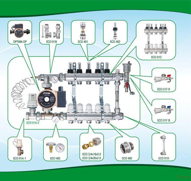 """Коллекторная система с насосом ECO 001 (1"""" х11) подключение 3/4"""