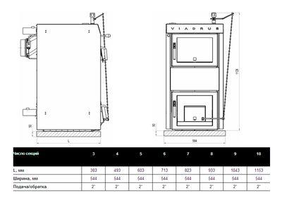 Твердотопливный котел Viadrus U26 /8 цены