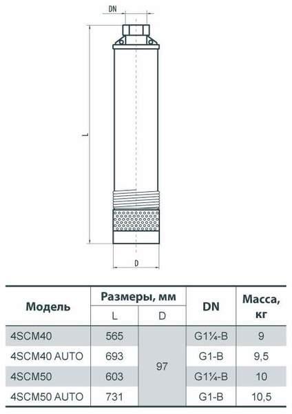 """Глубинный насос """"SPRUT"""" 4SCM 50 AUTO"""