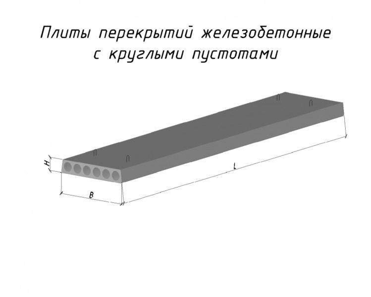 Плита перекрытия многопустотная серийная ПК 63-15-12.5
