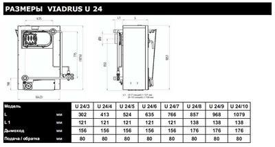 Котел на угле Viadrus U24 / 8 цена