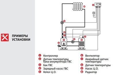 Euroster 11WBZ Термоконтр. управл.твердотоп.котлами с баком-акк.ГВС, насосами контуров ЦО и ГВС, система Антистоп, ЖК экран, 2 выносных датчика темп цена