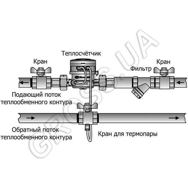 Счётчик тепла Gross WMZ-UA 15 Class3 на обратку, Qn 1.5m3/h