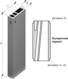 Вентиляционный блок ВБ 3-28-2 (до 25 этажей)