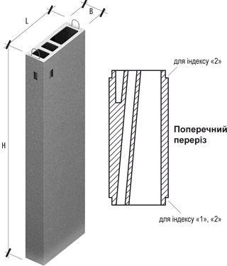 Вентиляционный блок ВБ 4-33-1 (до 25 этажей)