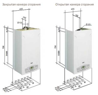 Газовый котел Baxi FOURTECH 1.140Fi цена