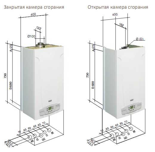 Газовый котел Baxi FOURTECH 240 i