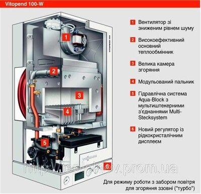 Газовый котел Viessmann Vitodens 200-W 35 кВт B2KA002 с Vitotronic 100 (постоянная температура подачи), Двухконтурный цена