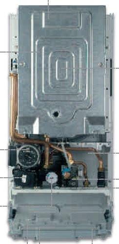 Газовый котел Beretta Exclusive 28 CAI