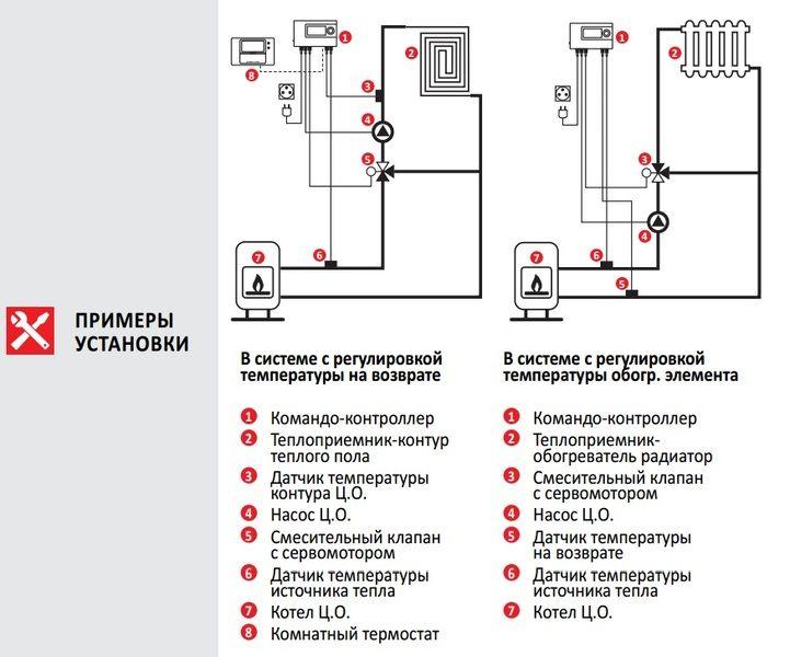 Euroster 11M Термоконтр. управл. смес.клапаном, система Антистоп, ЖК экран, 2 датчика темп.