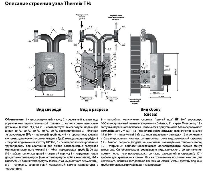 Meibes смесительная группа Thermix TH с насосом Grundfos UPS 15-60 MBP