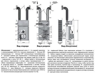 Meibes смесительная группа Thermix HE с насосом Grundfos Alfa2 15-60 (30 секций) цены