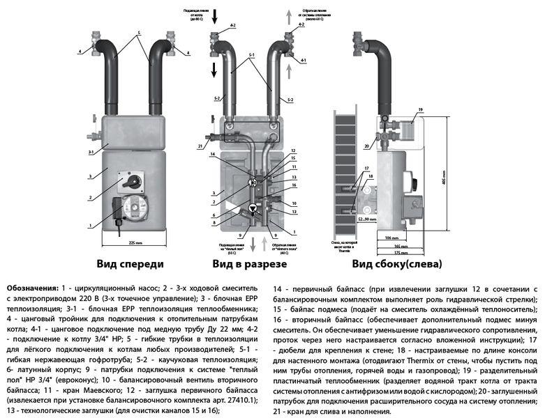 Meibes смесительная группа Thermix HE с насосом Grundfos Alfa2 15-60 (30 секций)