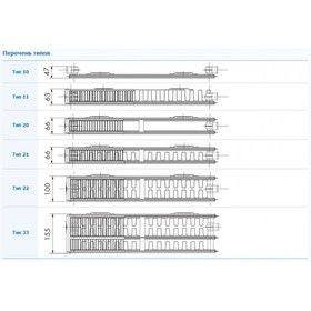 Радиатор Korado TYPE 11 VK (нижнее подключение) 300X1000