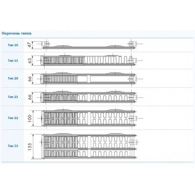 Радиатор Korado TYPE 22 VK (нижнее подключение) 300X500 цены