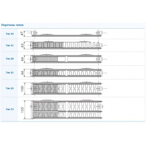 Радиатор Korado TYPE 33 K (боковое подключение) 500Х1000