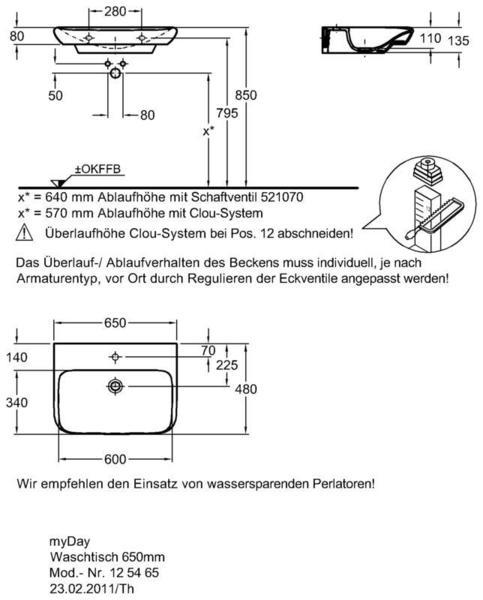 Умывальник Keramag myDay 650 x 480 мм с отверстием для смесителя без перелива