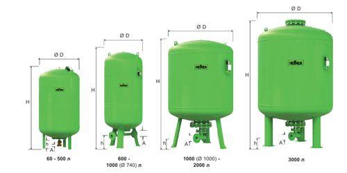 Гидроаккумулятор вертикальный Reflex Refix DT 7310306 80L DT DN65/PN16 16 бар (мембрана сменная)