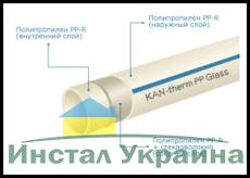 KAN-therm РР Труба Glass PN 16 d25х3,5