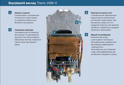 Газовая колонка Bosch Therm 2000 O W 10 KB (7736500992) без модулирования мощности цена