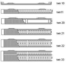 Радиатор Kermi Therm X2 FKO TYPE 11 H600 L=500 / боковое подключение