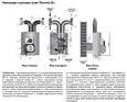 Meibes смесительная группа Thermix El с насосом Wilo Pumpe HU 15/6-2-3 цена