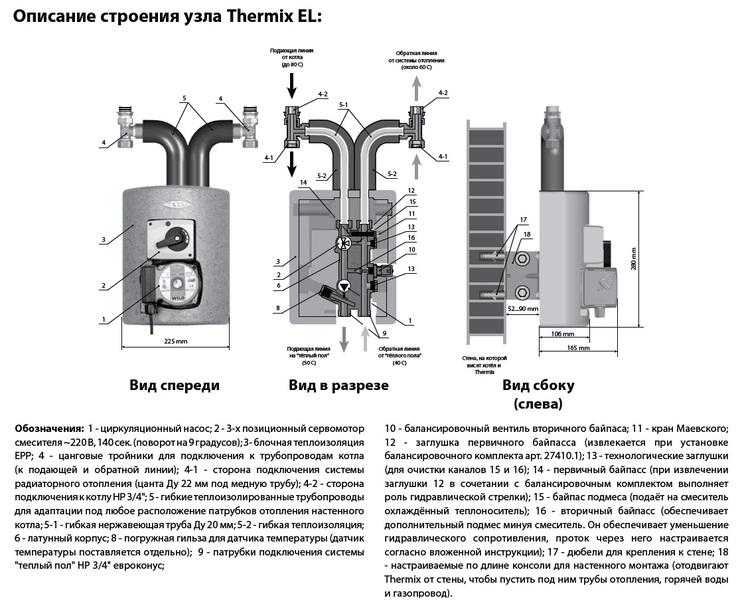 Meibes смесительная группа Thermix El с насосом Wilo Pumpe HU 15/6-2-3