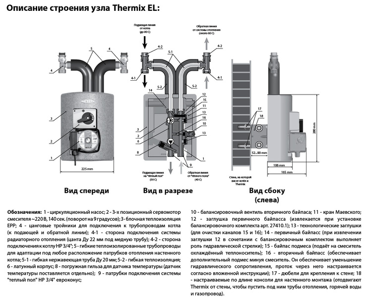 Meibes смесительная группа Thermix El с насосом Grundfos UPS 15-60 MBP