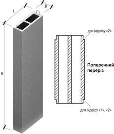 Вентиляционный блок ВБС -33-1 (магистральный)