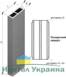 Вентиляционный блок ВБС -33-2 (магистральный)