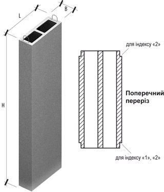 Вентиляционный блок ВБС -33-1 (магистральный) цена