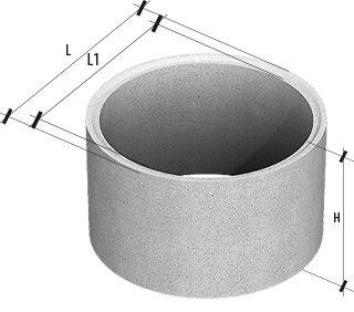 Кольцо стеновое пазогребневое КСЕ 15-6 цена
