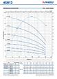 Глубинный насос Pedrollo 4SR6m/9-PDm 1.1 цена