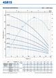 Глубинный насос Pedrollo 4SR4/9-PD 0.75 цена