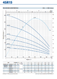 Глубинный насос Pedrollo 4SR2m/13-PDm 0.75 цена