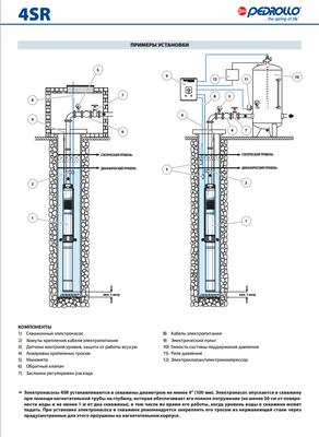 Глубинный насос Pedrollo 4SR2/13-PD 0.75 цены