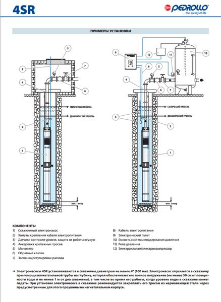 Глубинный насос Pedrollo 4SR10/26-PD 5.5