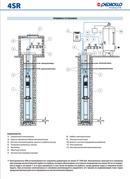 Глубинный насос Pedrollo 4SR10/20 - PD 4