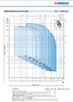 Глубинный насос Pedrollo 4SR4m/26 - PD 2.2 цена