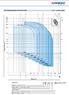 Глубинный насос Pedrollo 4SR6/23-PD 3