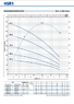 Глубинный насос Pedrollo 4SR6/42-PD 5.5