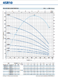 Глубинный насос Pedrollo 4SR2m/39-PDm 2.2 цена