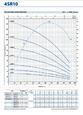 Глубинный насос Pedrollo 4SR6/42-PD 5.5 цена