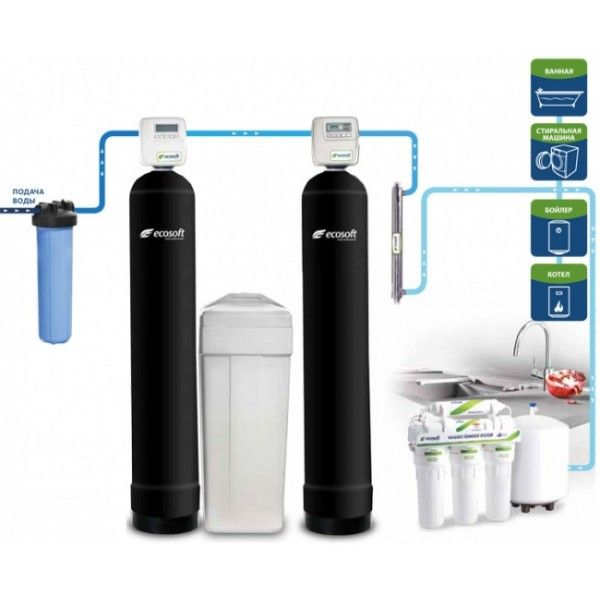 Готовое решение для очистки воды Ecosoft Ecosmart ZMS 1