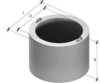 Кольцо для колодца КС 15.9 С цены