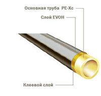 702020 Труба TECEflex для систем отопления PE-Xc d20 мм х 2,8 бухта 75м